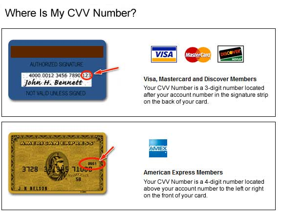 Best 27 Valid Credit Card Numbers With Cvv And Expiration